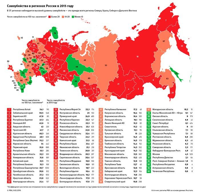 Статистика суицидов в россии 2018