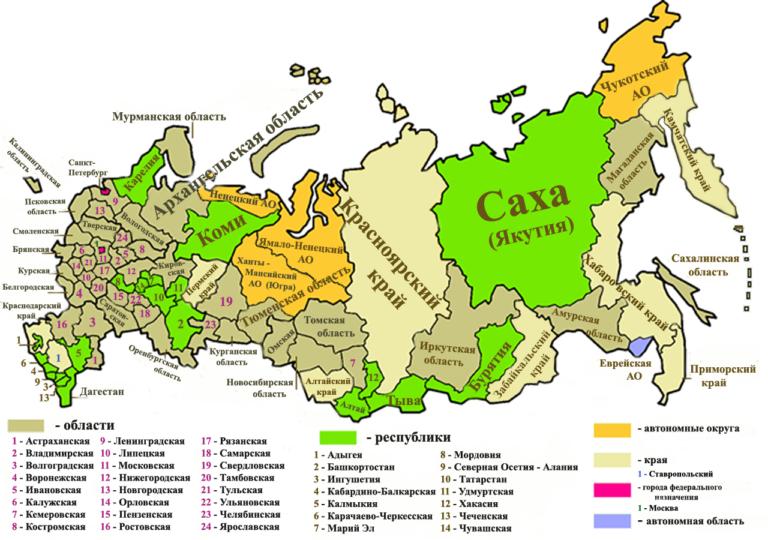 Чем отличается регион от области?