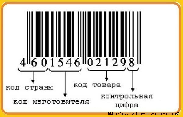 штрих коды стран производителей таблица онлайн