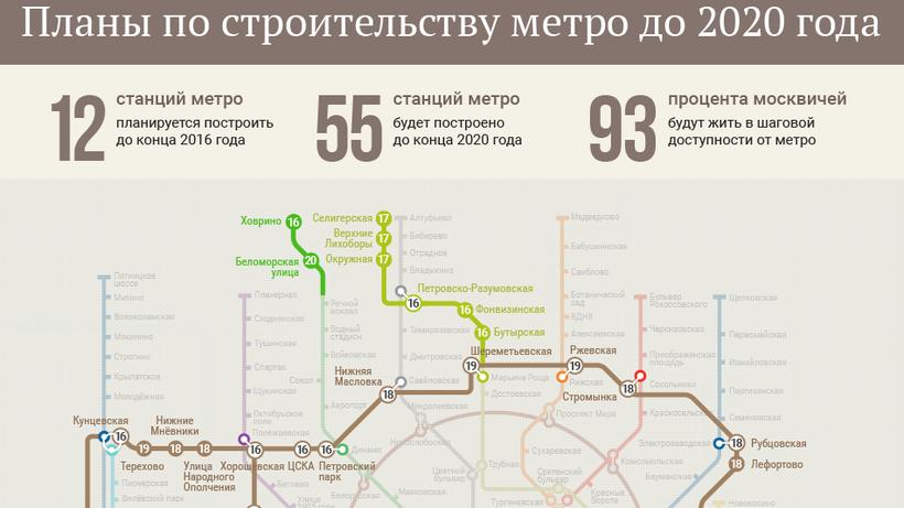 Сколько сейчас станций метро в москве 2018